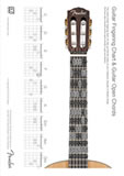 Guitar Fingering Chart + Guitar Open Chords