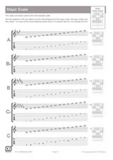 Guitar Scales Dictionary