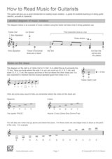 How to Read Music (notation) for Guitarists